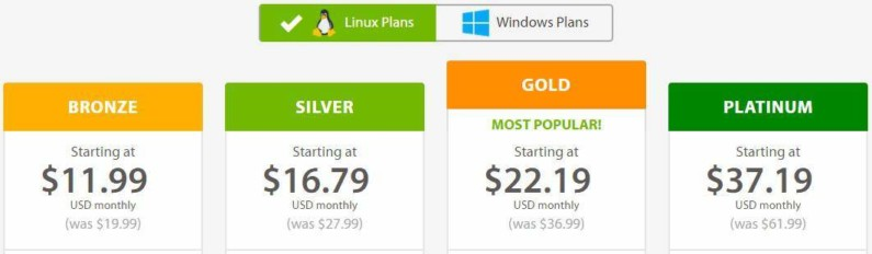 Planos de Revenda Linux na Black Friday A2 Hosting 2017