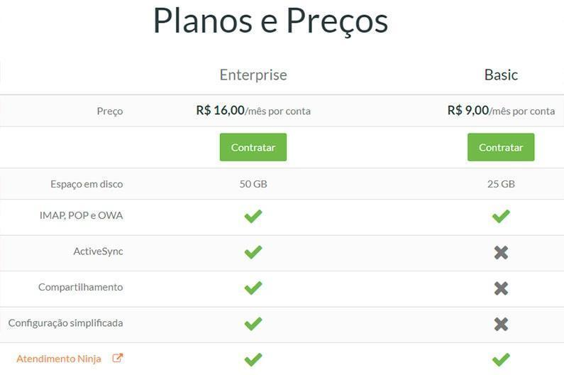 Planos de E-mail Exchange da RedeHost